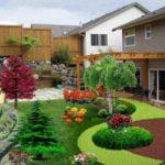 Plan amenajare gradina