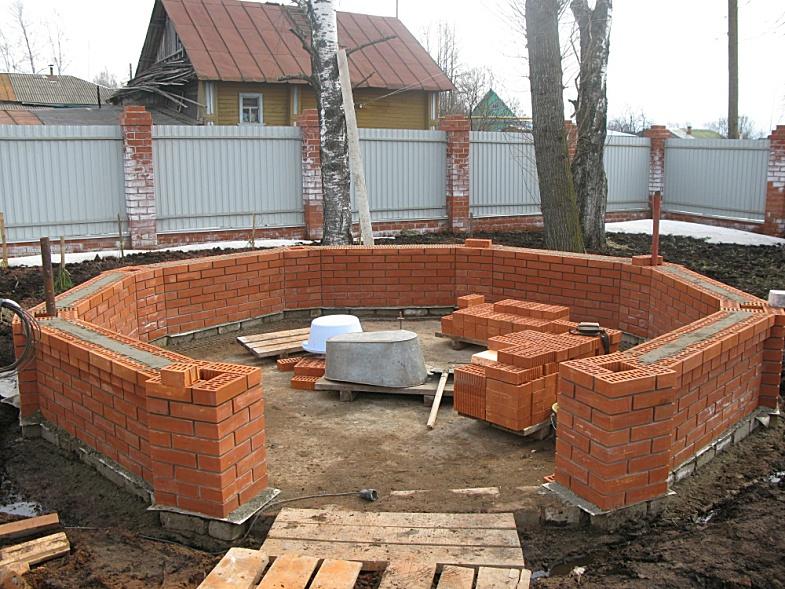 2. Construire foisor